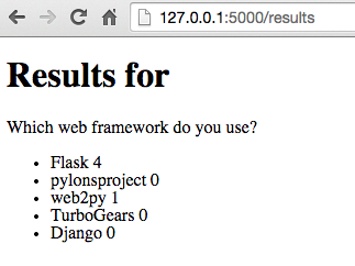 A polling station using Flask